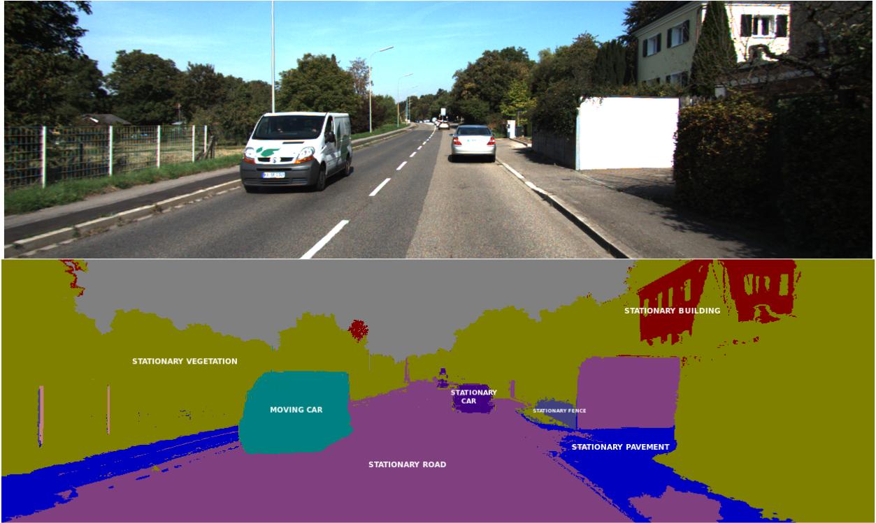 Image Semantic Segmentation Convolutional Neural Networks For Process Flow Diagram Wikipedia Figure 1 During Autonomous Car Driving