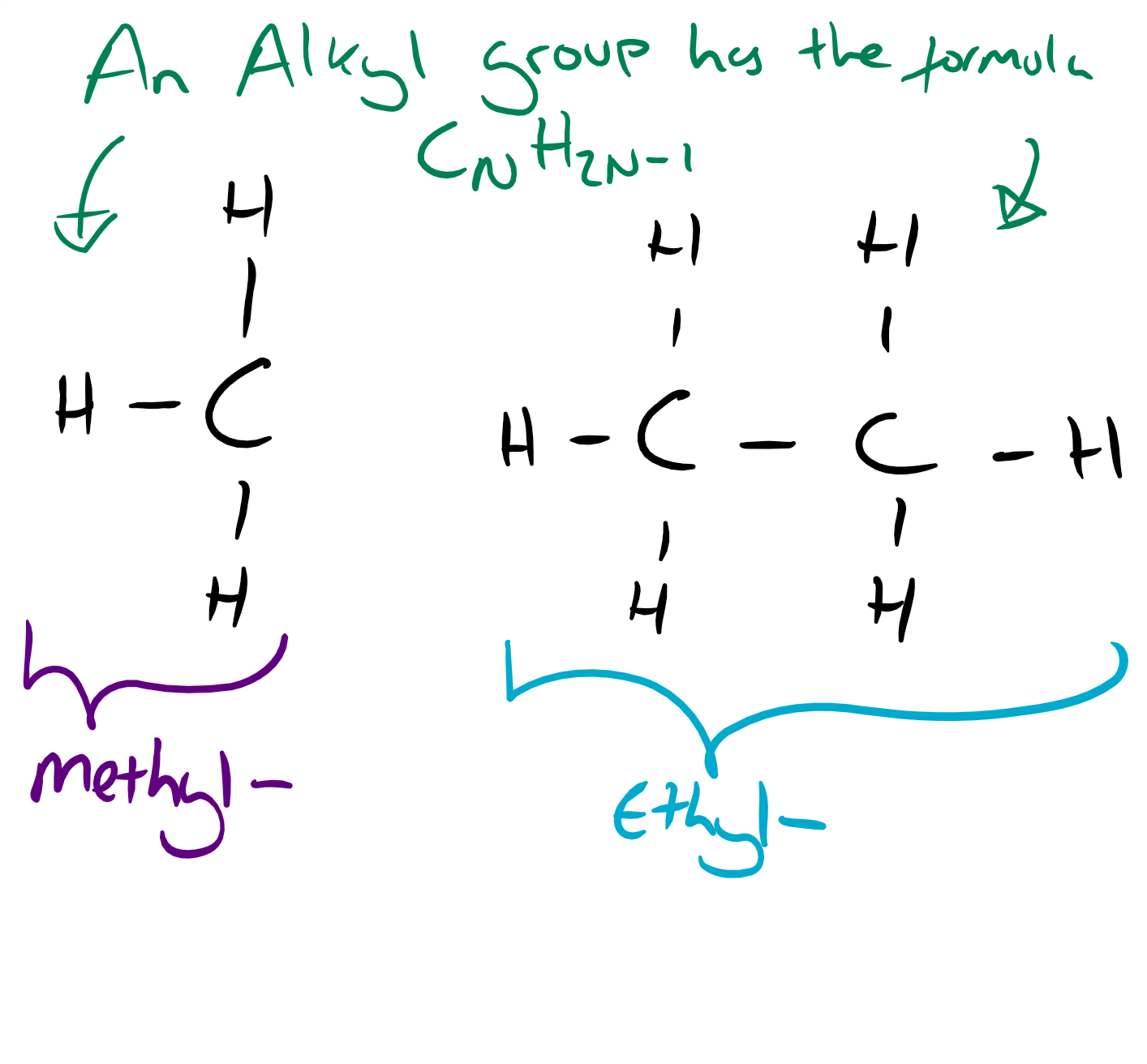 Group 3 Treatment Options Btt Sose 2017 Tum Wiki In Fact With Only A Small Addition This Circuit Is Capable Of Alkylation The Any Molecule Following Chemical Formula Cnh2n 1 Usually Smaller Molecules Form Such As Methyl